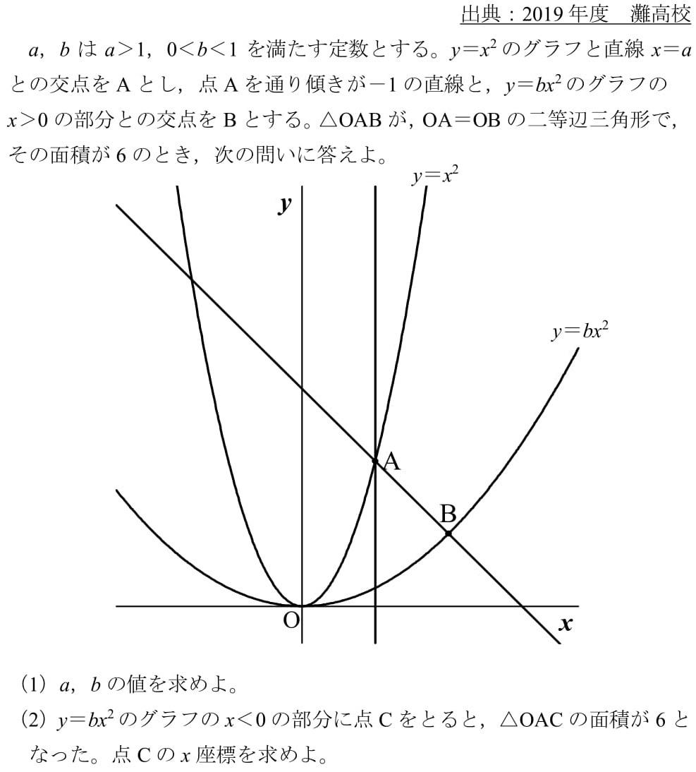 2019 灘高校 過去問 数学 関数 解答 解説 難問 良問 y=x 対称