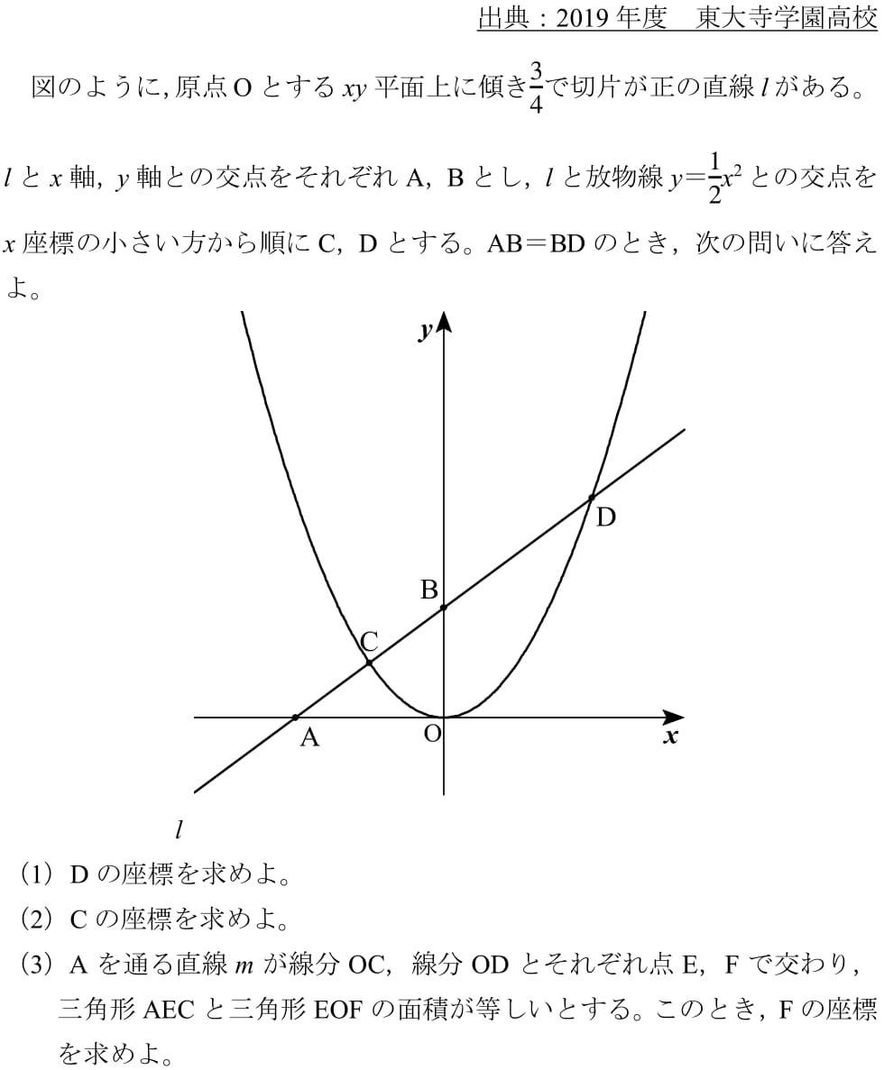 2019 東大寺学園 高校入試 過去問 数学 関数 難問
