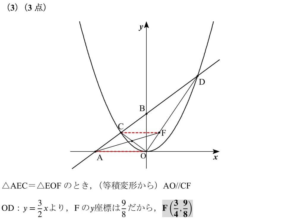 2019 東大寺学園 高校入試 過去問 数学 関数 解答 解説