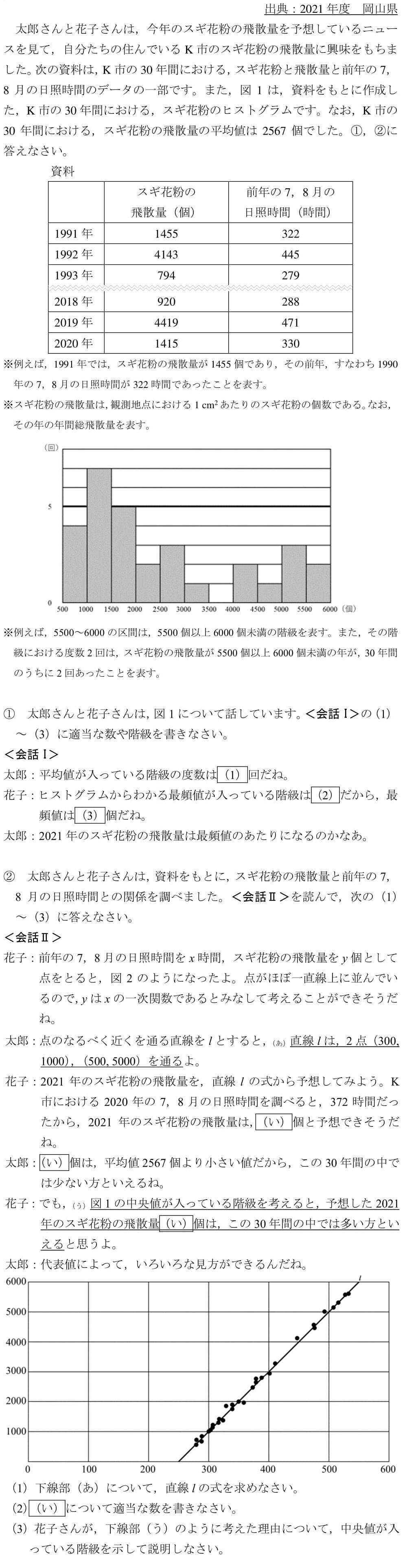 2021 岡山県 高校入試 過去問 資料の整理 スギ花粉 最小二乗法