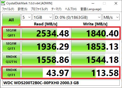 WDC SSD 2TB_bench_s