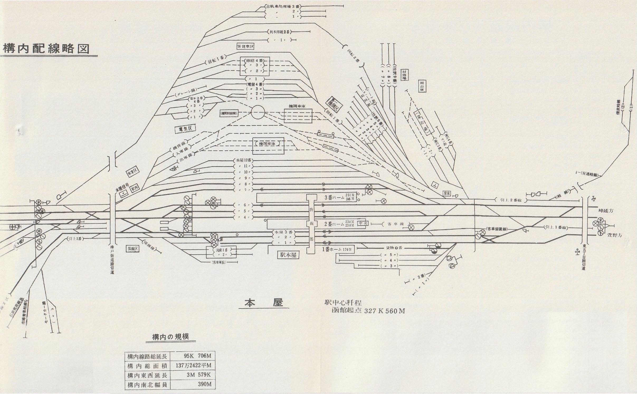 岩見沢駅本屋構内配線略図