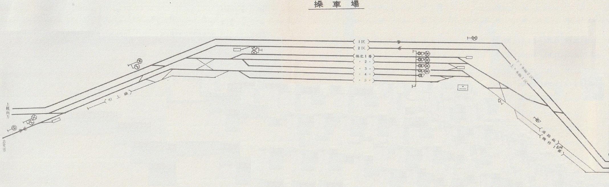 岩見沢駅岩北構内配線略図a01