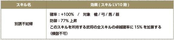 別誘Lv10(仮) (1)