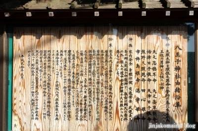 八王子神社 茅ヶ崎市本村7
