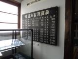JR幾寅駅 幌舞駅運賃表