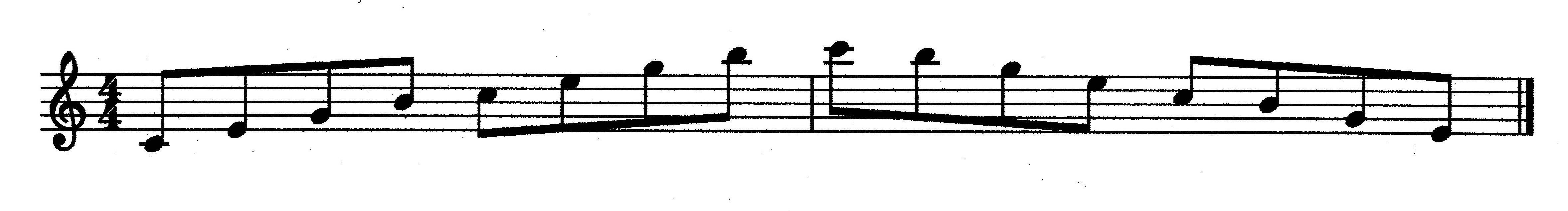 アルペジオ1