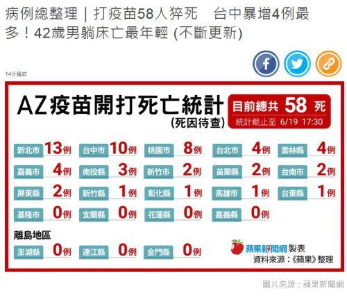 [韓国の反応]台湾で日本産アストラゼネカで5日間で58人の死者が出たそうですね「韓国ネット民]