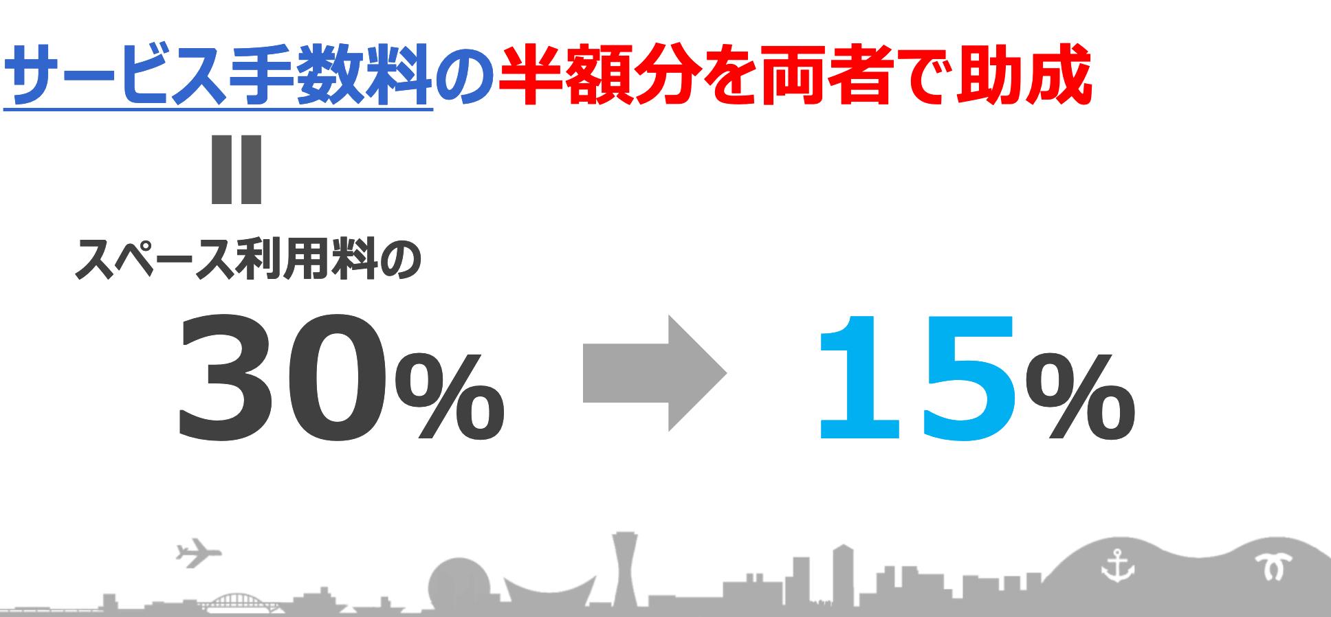 20210208神戸市飲食店支援