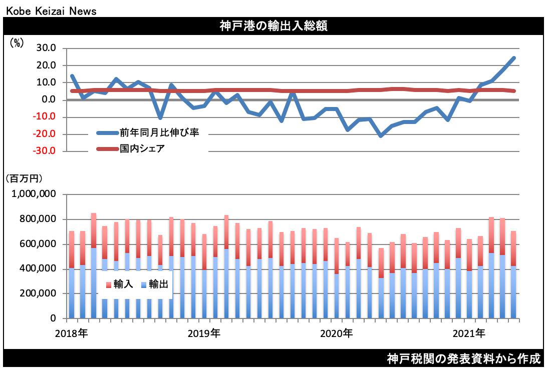 20210617貿易統計