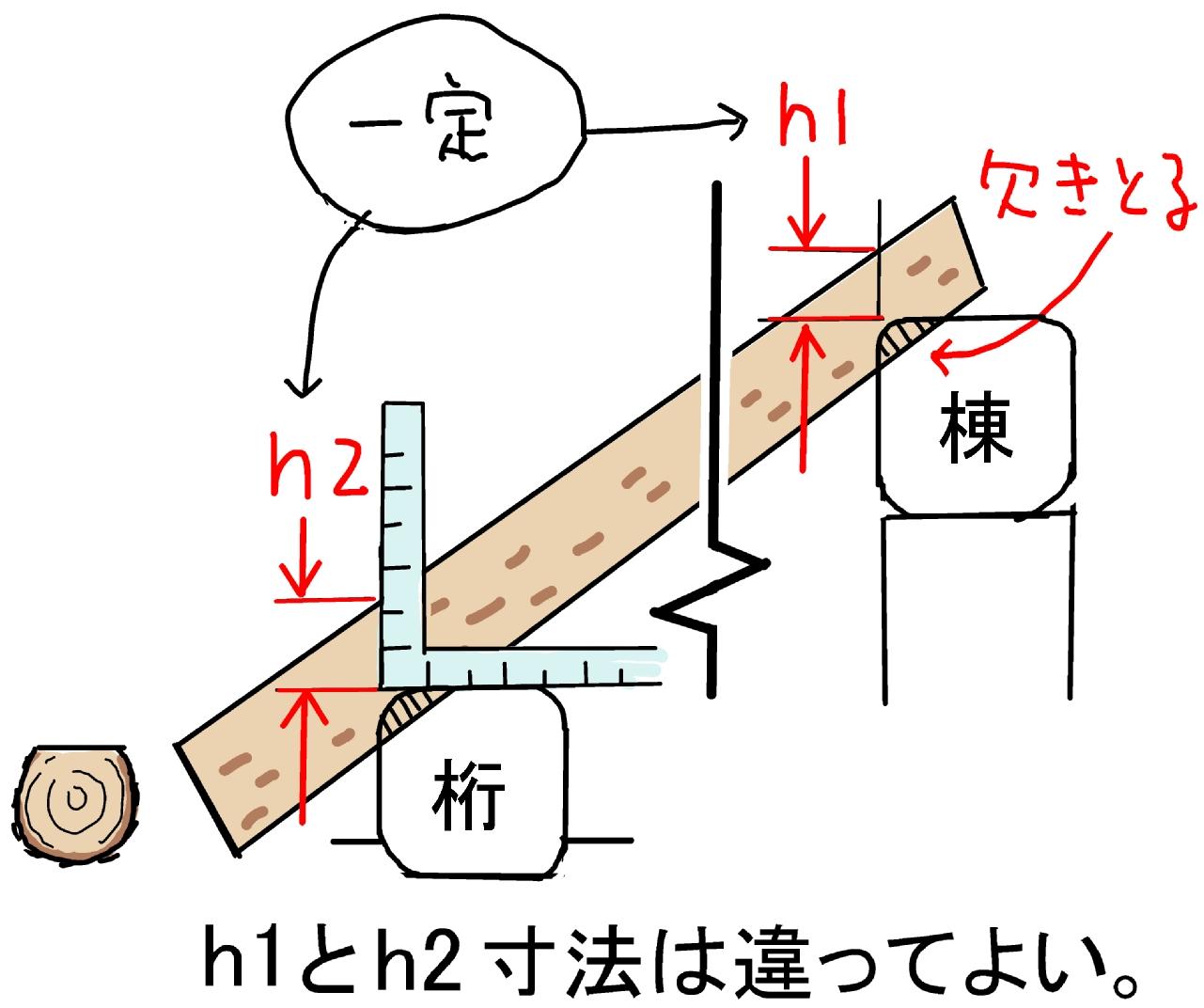 ブログ21ソロー23