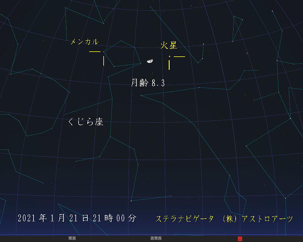 星図 2021年1月21日 午後9時00分