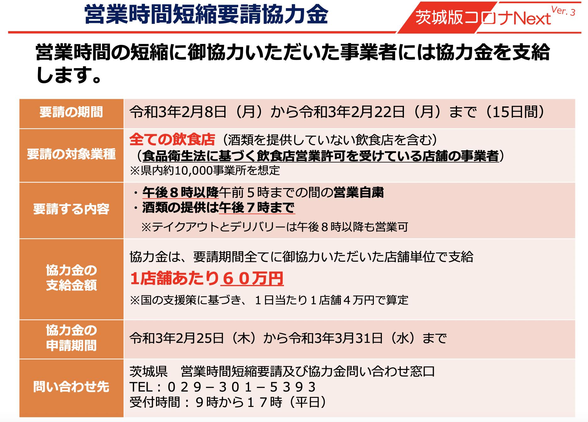 茨城県緊急事態解除002