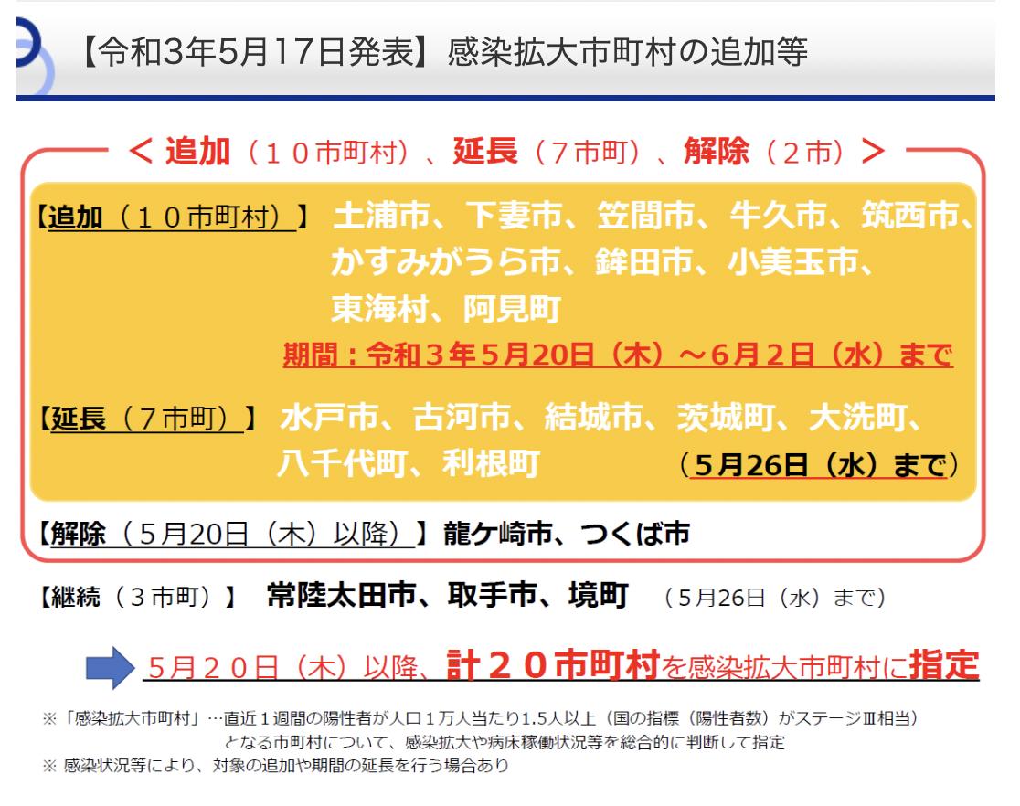 茨城県まん延防止追加20210517