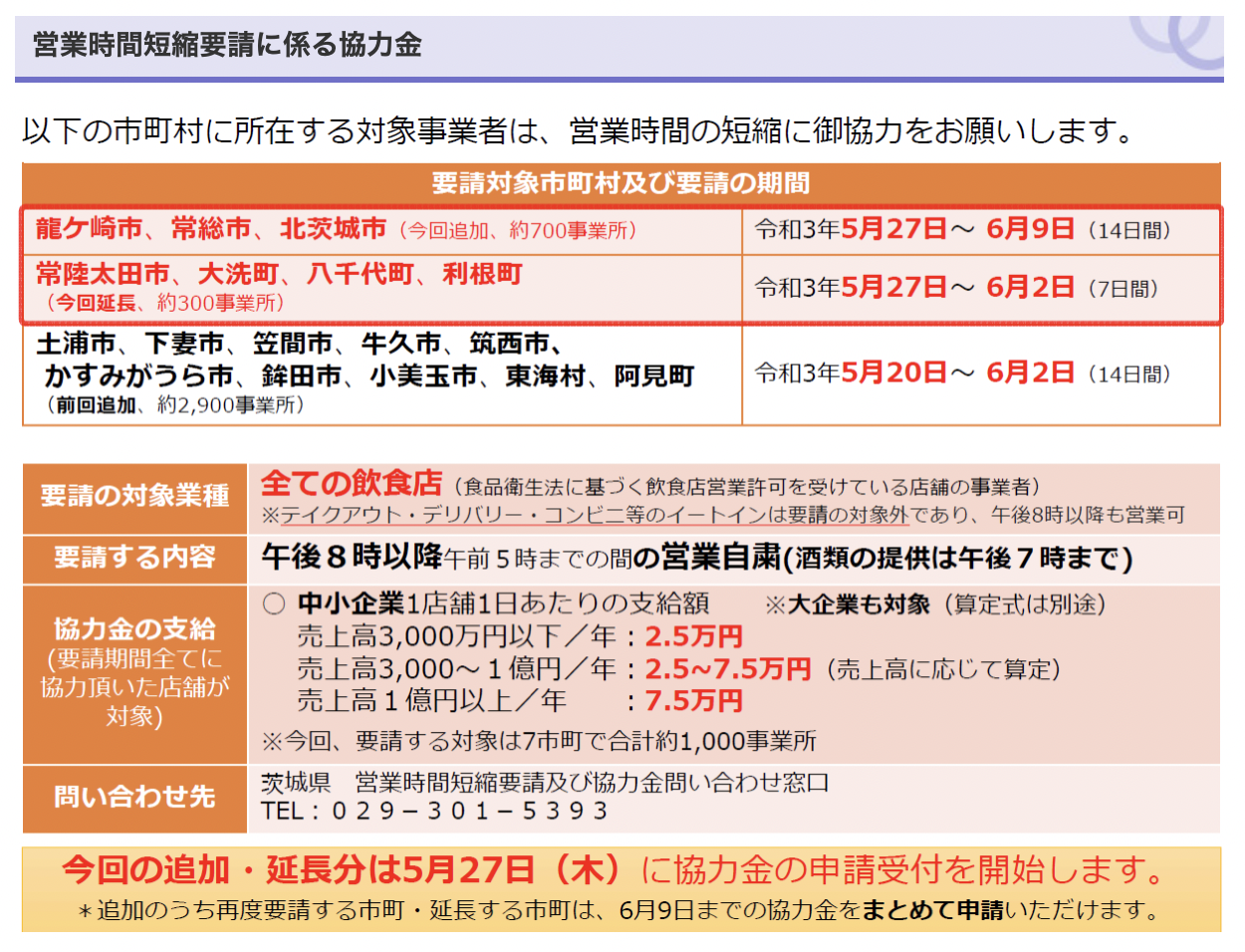茨城県市町村20210525002