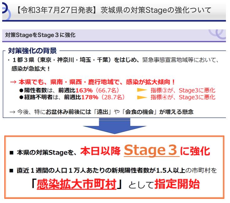 茨城県ステージ20210727