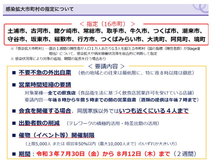 茨城県ステージ2021072702