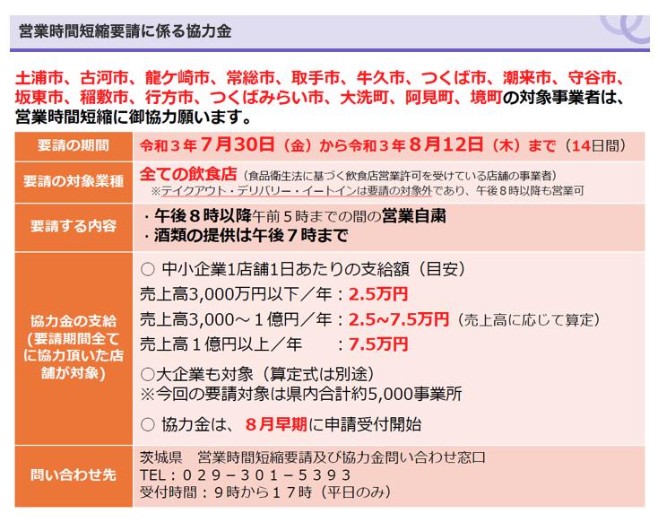 20210727営業時間短縮要請協力金