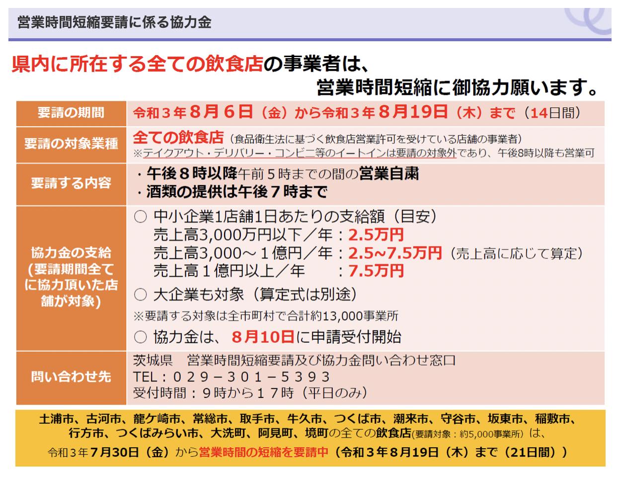20210806協力金更新