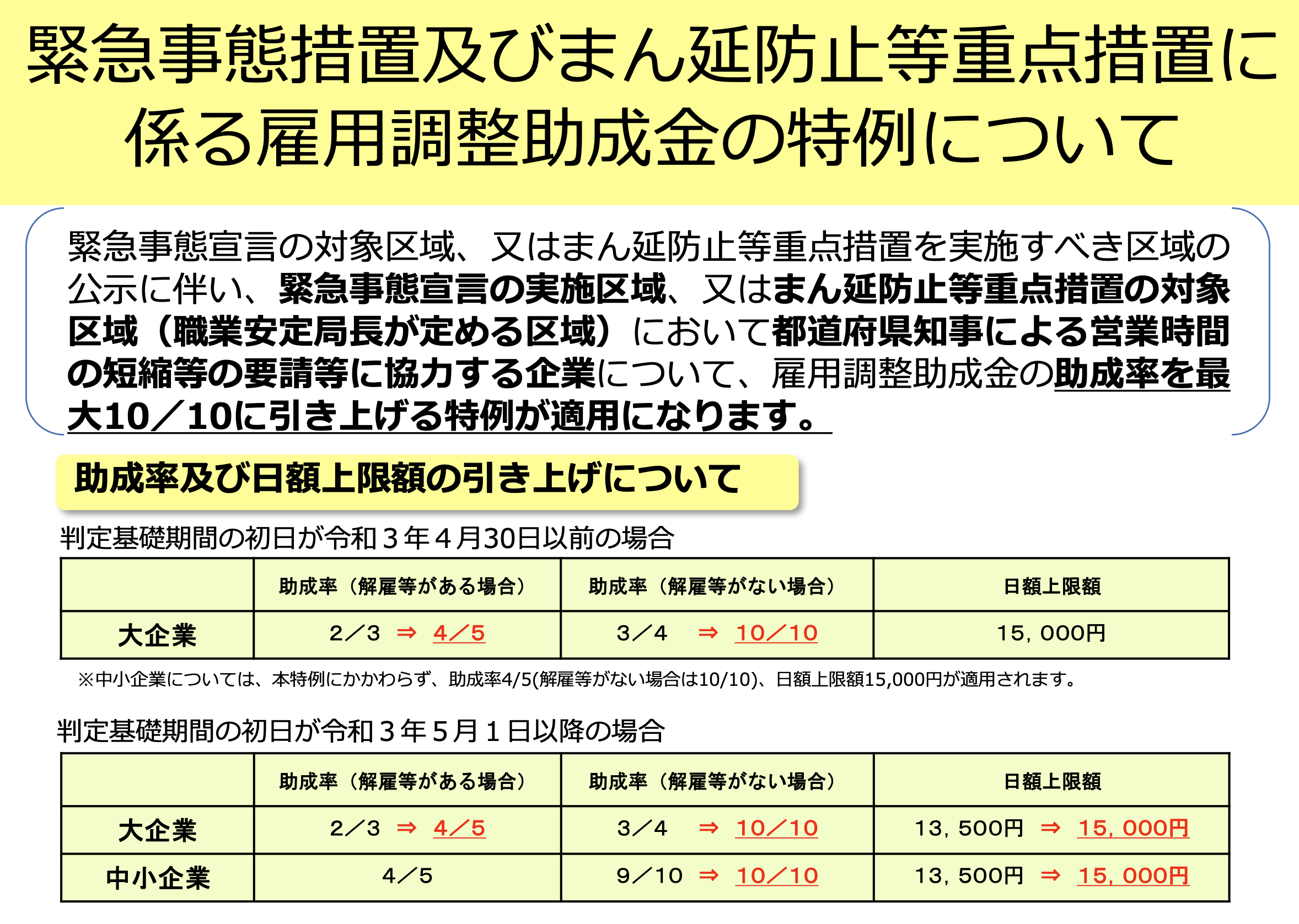 雇用調整助成金茨城県001