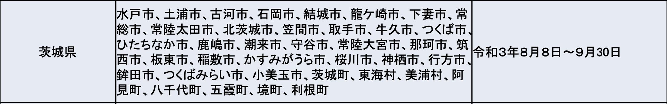 雇用調整助成金茨城県002