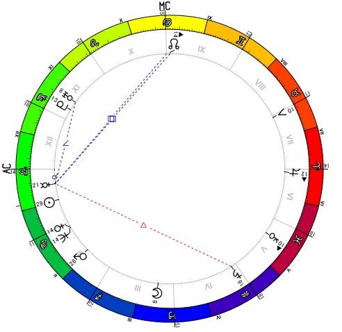 水星アスペクト