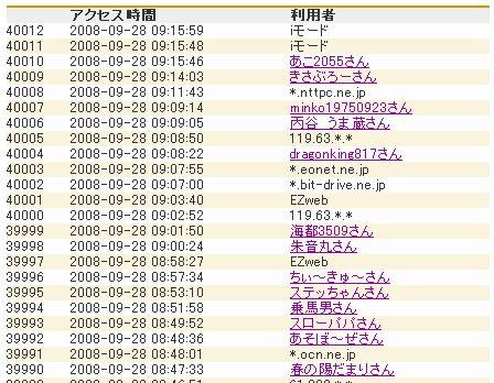 アクセス記録20080928