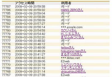 アクセス記録(77777アクセス)