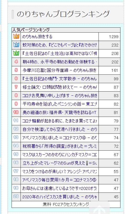1-記事ランキング2346