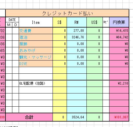 6旅行-合計-4