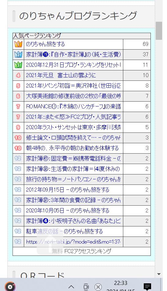 ランキング1-15-1