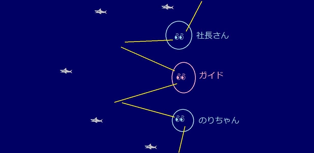 3-s2-PICT0135