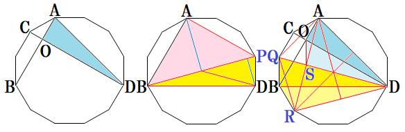 1474-正十二角形