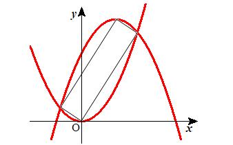 1482-放物線と長方形