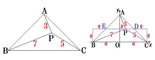 1492-直角二等辺三角形と面積1