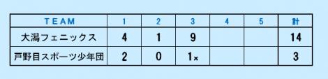 score3_convert_20210406102429.png