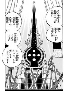 虚の玉座への誓い -ワンピース最新考察研究室.907