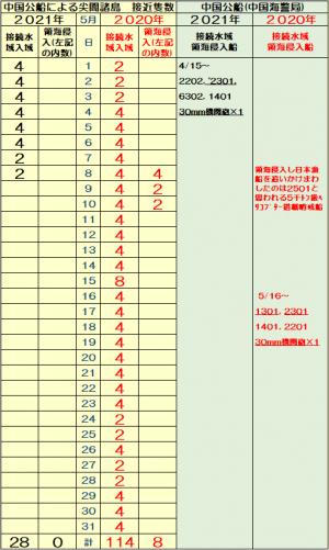 123fgyi_convert_20210508155335.png