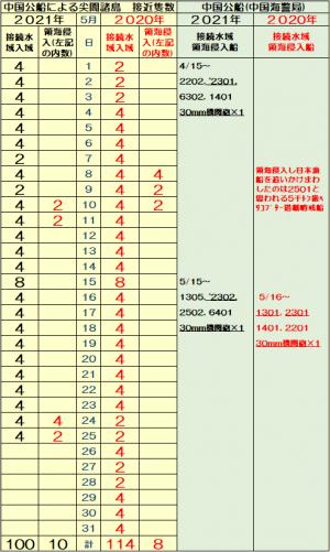 12ghtt_convert_20210525170209.png