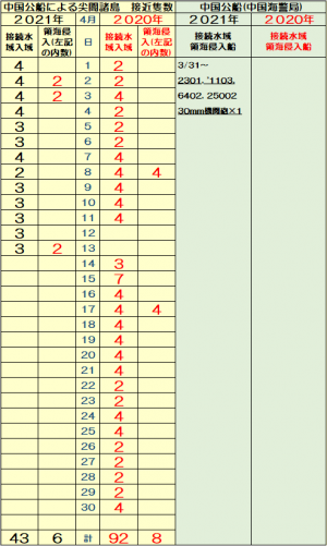 12sdfg_convert_20210413063652.png