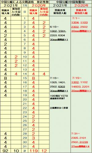 1z1z_convert_20210801073205.png