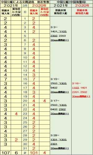 2032ll_convert_20210330171632.png