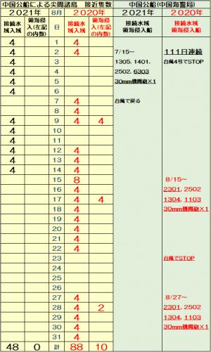 21z_convert_20210815065213.png
