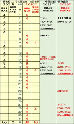 221kk_convert_20210817063940.png