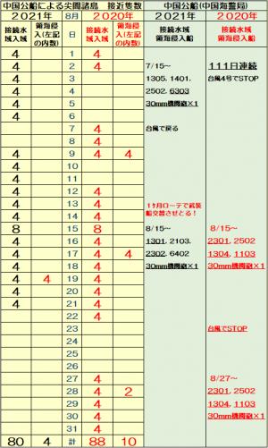 223s_convert_20210822153523.png