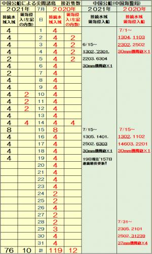 22cf_convert_20210719065606.png