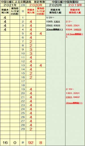 22cxc_convert_20210205164547.png