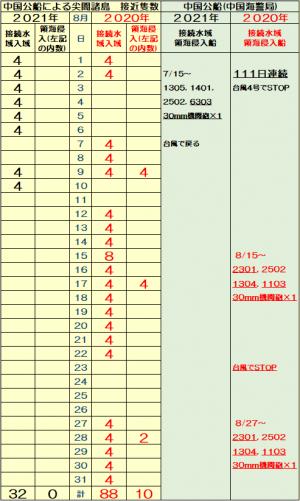 22koiu_convert_20210810152538.png