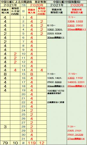 2323mm_convert_20210729072041.png
