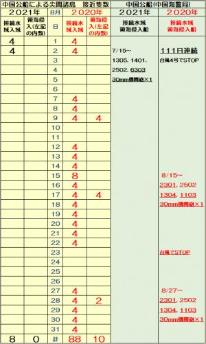 2354k_convert_20210803064214.png